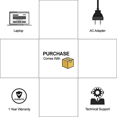 Lenovo ThinkPad T520 Laptop Notebook - Intel Core i5 2.5GHz - 8GB DDR3 - 128GB SSD - 15.6in Display- DVD - Windows 10 Pro (Renewed) 4