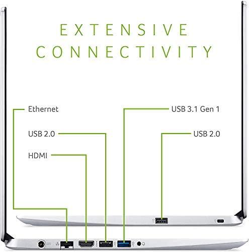 "2021 Latest Acer Aspire 5 15.6"" FHD Laptop computer Laptop AMD Ryzen 3 Twin Core 3200U Processor 8GB RAM 128GB NVMe SSD + 1TB HDD Backlit Keyboard WiFi Bluetooth HDMI Home windows 10 w/RE USB3.0 Flash Drive 6"