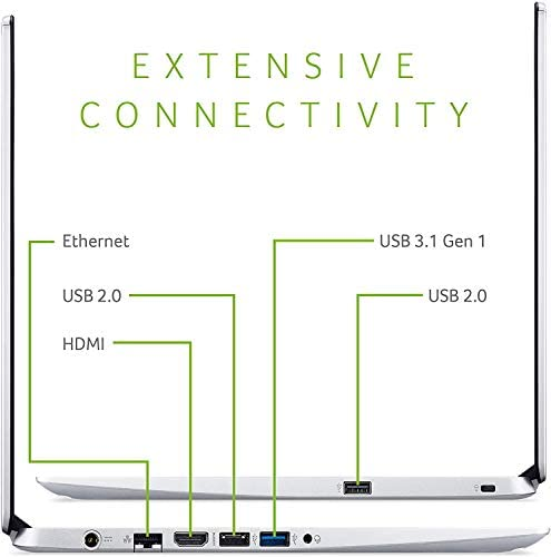 "2021 Newest Acer Aspire 5 15.6"" FHD 1080P Laptop Computer AMD Ryzen 3 3200U Dual Core Processor (Beat i5-7200U) 8GB RAM 256GB SSD Backlit Keyboard WiFi Bluetooth HDMI Windows 10 Pro w/ RE Accessories 7"