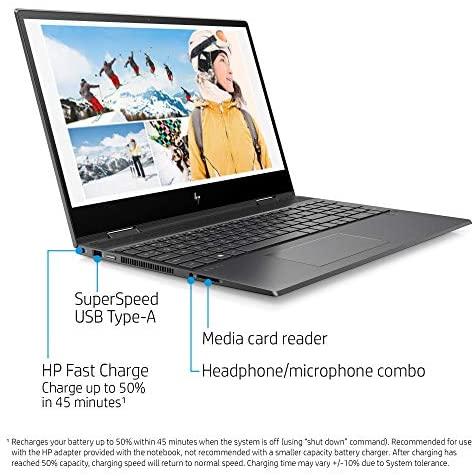 Newest HP Envy X360 2in1 Laptop, 15.6'' FHD Touchscreen, AMD Ryzen 5 4500U(Beat i7-7500U), 16GB RAM, 512GB SSD, Backlit Keyboard, Fingerprint Reader, Fast Charge, Webcam, Win10, w/Gm 3in1 Accessories 4