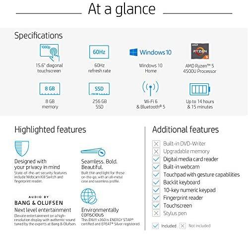Newest HP Envy X360 2in1 Laptop, 15.6'' FHD Touchscreen, AMD Ryzen 5 4500U(Beat i7-7500U), 16GB RAM, 512GB SSD, Backlit Keyboard, Fingerprint Reader, Fast Charge, Webcam, Win10, w/Gm 3in1 Accessories 8