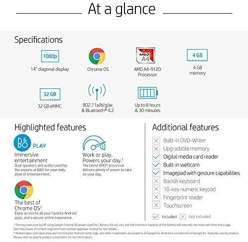 HP Chromebook 14-Inch Laptop computer with 180-Diploma Hinge, Full HD Display, AMD Twin-Core A4-9120 Processor, 4 GB SDRAM, 32 GB eMMC Storage, Chrome OS (14-db0050nr, Snow White) 5